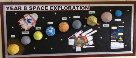 solar system display