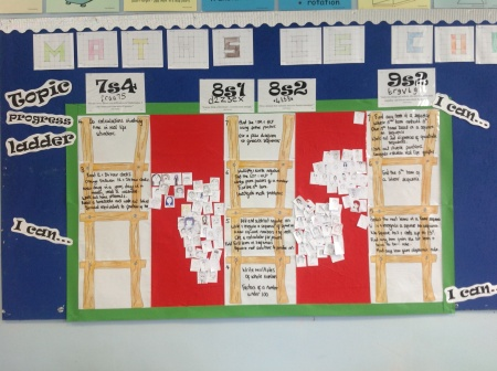 Maths display 2